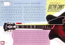 William Bay: Guitar Master Chord Wall Chart. Posters