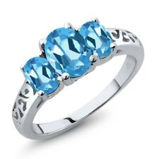 2.30 Ct Oval Swiss Blue Topaz 925 Sterling Silver Ring