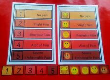HOW MUCH DOES IT HURT - PAIN SCALE COMMUNICATION CHART/POSTER/PECS/AUTISM/SEN
