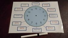 Learn to TELL THE TIME - with dry wipe pen A4 Poster SEN EYFS KS1 KS2 classroom