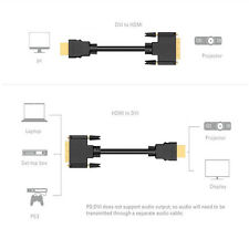 Durable HDMI to DVI 24+1 Pin Adapter Gold Male-Male Cable For 1080P HDTV PC XBOX
