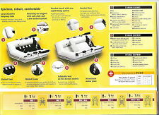 Boat & Motor Package ZODIAC BOMBARD Max 2 AIR Deck Inflatable Tender Outboard
