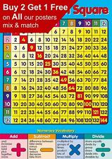 Times Table Educational Maths Sums Multplication Square Pocket Wall Sized Poster