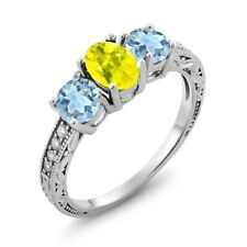 1.72 Ct Oval Canary Mystic Topaz Sky Blue Aquamarine 925 Sterling Silver Ring