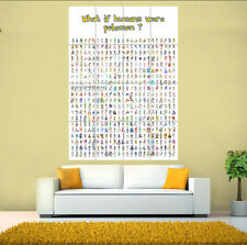 What if humans were Pokemon ? 492 Manga characters HQ HUGE Tiled Print Poster