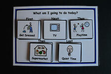 Sequencing Visual Support for Autism/ADHD/ADD/Visual Learners/SEN Now/Next/Later