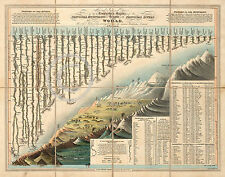 1823 ALL THE WORLD'S MOUNTAINS & RIVERS UNUSUAL WORLD MAP Largest Size