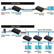 100M HDMI Extender Repeater Loop 1080P Over One Cat5e/6 TCP/IP Standard IR Pass