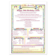 Personalised 30th Birthday Gift - 'Day You Were Born' in History Print for 30th
