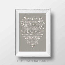 Personalised 18th 21st 30th 40th 50th Birthday Gift Word Art Glicee Print Poster