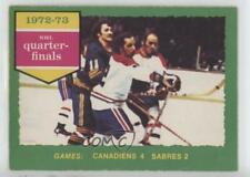 1973 O-Pee-Chee #191.1 Montreal Canadiens Team Buffalo Sabres (Light Back) Card