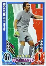 MATCH ATTAX EURO STARS 2012 IRELAND Edition - ITALY - to the select - TOPMINT