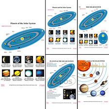 Dbios Digitally Printed Solar System Poster Wall Educational Charts Wall Décor