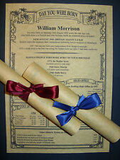 Parchment Scroll 18th 21st 30th 40th 50th 60th 70th 80th 90th Birthday gift