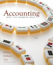 Accounting: What the Numbers Mean-ExLibrary