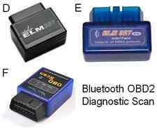 Bluetooth Auto Diagnostic Scan Tools OBD2 OBD-II MINI Scanner ELM327