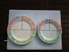 Diet/Weight Slimming Portion Watcher/Control, World Wide Healthy Eating Plate