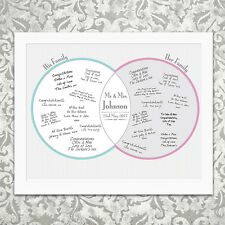 Personalised Wedding Guest Signing Frame -  Alternative Wedding Guest Book