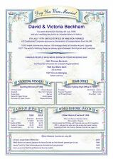Wedding Day Anniversary Personalized Gift Scroll 10th 25th 30th 40th 50th 60th +