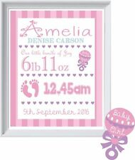 BABY GIRLS NAME   Personalised Picture   New Baby   Gift   FREE POST   (NP110)