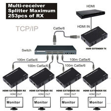 1080P HDMI TCP/IP Extender Splitter 328ft Over CAT5e/6 Switch HDCP + IR Repeater