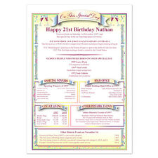 21st Birthday Gift - Personalised 'Day You Were Born' in History Print for 21st
