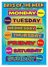 New Days Of Week Seven Days of Learning Poster