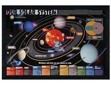 Smithsonian Institution Black Wooden Framed Our Solar System Poster 91.5x61cm