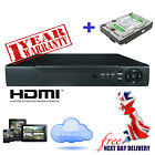 DVR Atlantis Qvis 8 Channel HDMI H.264 D1 1080 Full HD AC Cord - OYN-X 960H HDMI