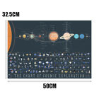 3 Size Solar System Planets And Moon Polyester Poster Art Office Home Wall Decor