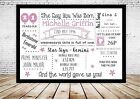 Personalised Word Art Day/Year you was born Print Keepsake gift 21st 30th 40th