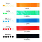 Resistance Elastic Training Rubber Band Stretch Exercise Fitness for Yoga Gym image