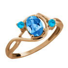 0.90 Ct Oval Swiss Blue Topaz Gemstone Gold Plated Sterling Silver Ring