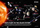 ESA SATELLITE FLEET IN THE SOLAR SYSTEM 01 GLOSSY ART POSTER PRINT