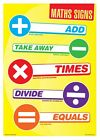 New Maths Signs Common Symbols Poster