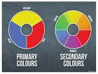 Primary and Secondary Colours Mini Poster 32x44cm