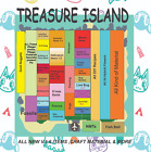 Unlimited Trips! Updated Animal Crossing Treasure Island 1/2/3 Hours ACNH Loot