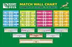 Rugby World Cup Wall Chart Poster 91.5x61cm