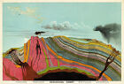 Внешний вид - 1893 Illustrated Map Geographical Study Geological Chart Yaggy School Poster Art