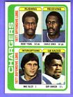 1978 Topps San Diego Chargers  (You Pick) $1.1 USD on eBay