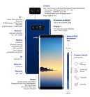 New in Sealed Box Samsung Galaxy Note 8 N950 USA Unlocked Smartphone ALL CARRIER
