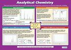 Analytical Chemistry. Home, School, Office, Nursery, Science. BN