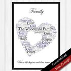 Family Gift Personalised. Word Art Mum, Sister, Friend, Aunt,Daughter PRINT ONLY