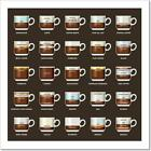 Infographic With Coffee Types. Art Print Home Decor Wall Art Poster - C