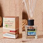 2 PCS Diffuser Fragrance Perfume Set Gift Boxed Aromatic Home Scented New Gift