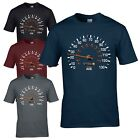 Speedometer 1993 25th Birthday T-Shirt - Funny Feels Age Year Present Mens Gift