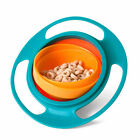 Baby Toddler Non-Spill Gyro Bowl 360 Rotating Spill-proof Feeding Bowl