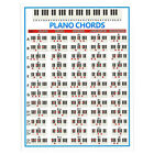 Piano Chart Wall Poster Piano Beginner Note Diagrams Easy Learning
