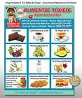 Spanish TOXIC FOODS Poison for Pets Dogs Cats Emergency ICE Fridge Magnet