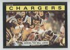 1985 Topps #367 San Diego Chargers Team Football Card $1.25 USD on eBay